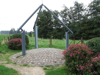 Geographical centre of Belgium